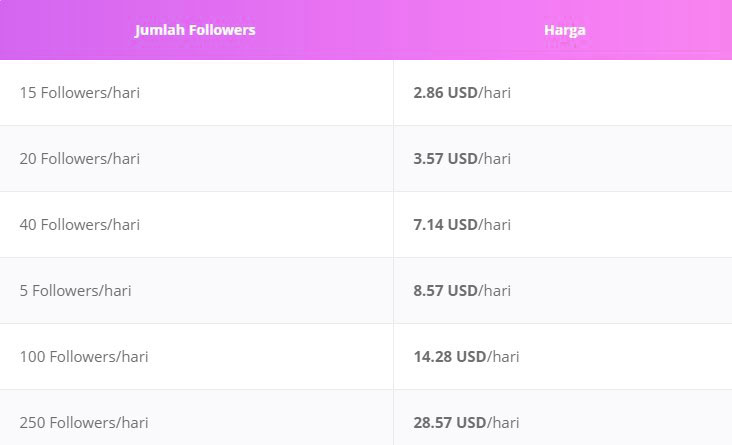 harga followers